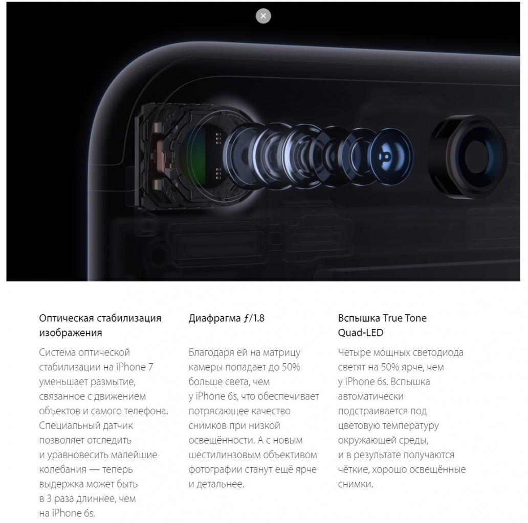 Новая камера iPhone 7