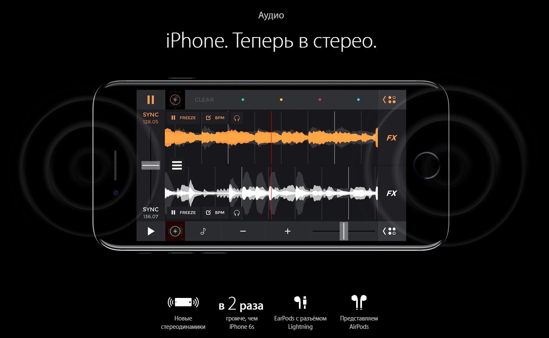 Стереосистема iPhone 7