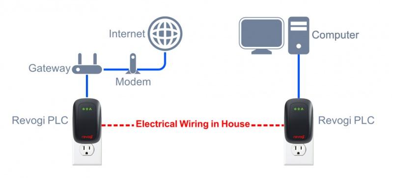 Lan сети телефонный кабель rj11 rj12 rj45 cat5 тестер оптовая продажа прямая поставка